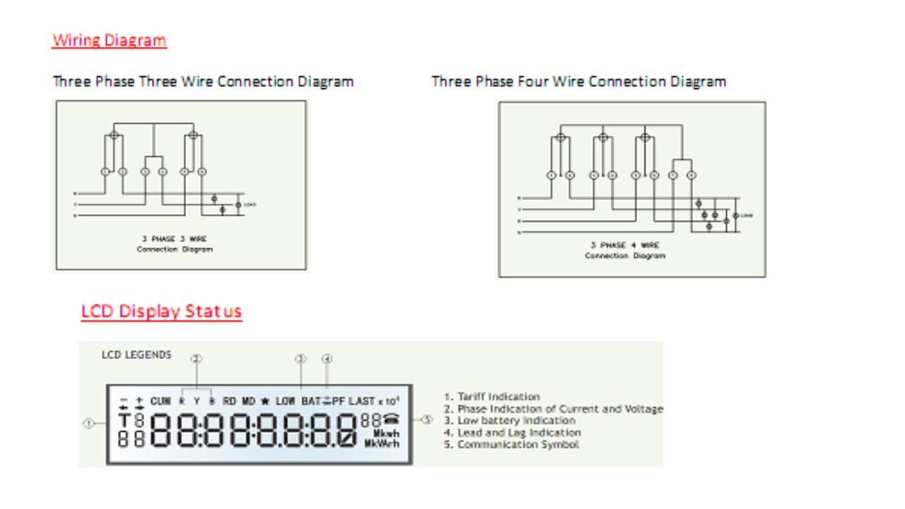 Icd Three Phase Static Meter Two Wiring Diagram Casing